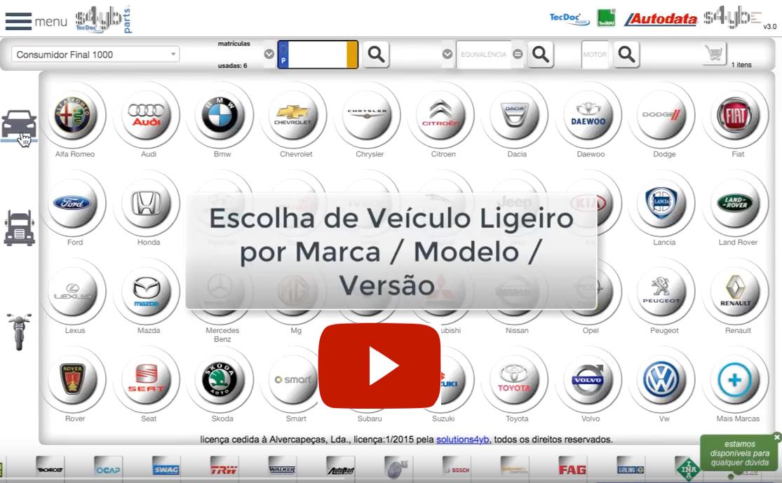 s4yb Parts TecDoc - Escolha Veiculo Ligeiro por Marca Modelo Versão