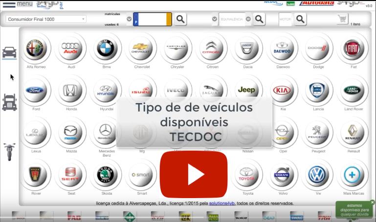 s4yb Parts TecDoc - Tipos de Veículos TECDOC
