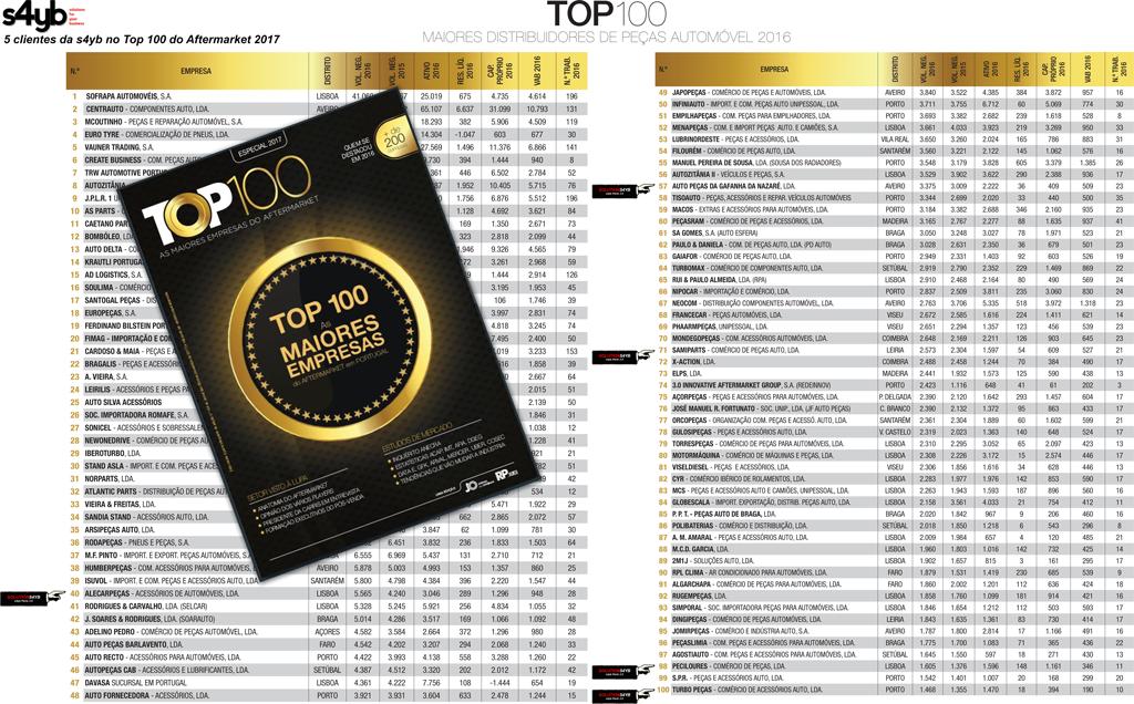Top 100 Atfermarket