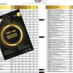 Top 100 Atfermarket 2017